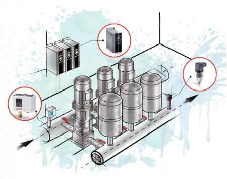 Automatika sistema za održavanje pritiska vode