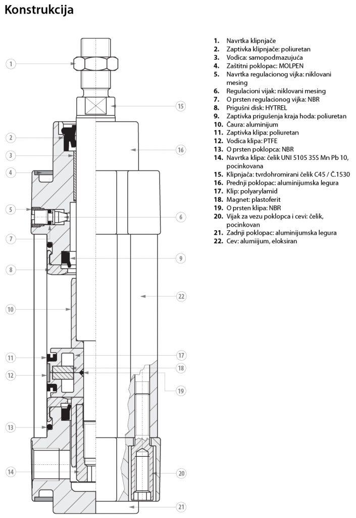 konstrukcija-DCL-01