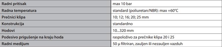 mmc cilindri tabela
