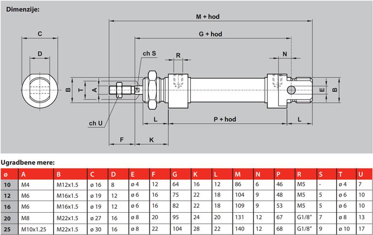 tabela mmc cilindri